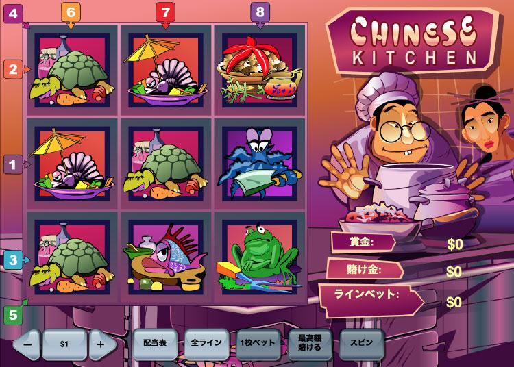 Playtech社のスロット『Chinese Kitchen』