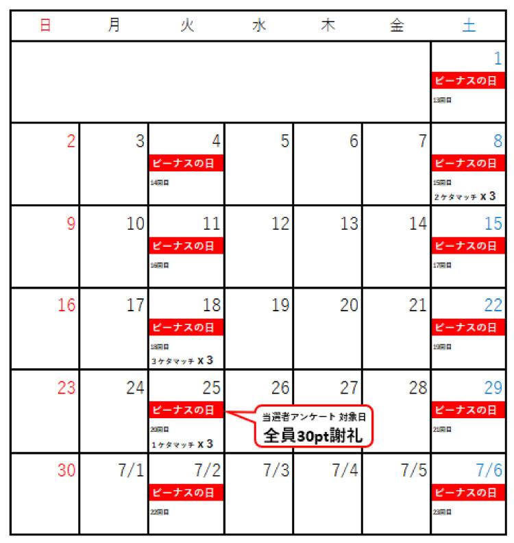 6月の毎週火曜・土曜はVenusPointのビーナスの日!(日程)